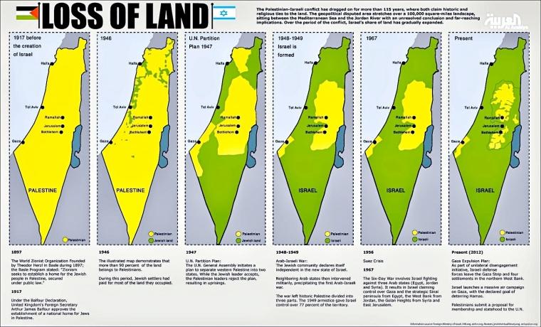 israel-palestine map infographic projetor revolt war-filtered-4