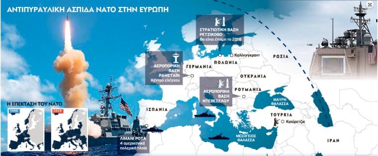 NATO-Romania ballistic missiles