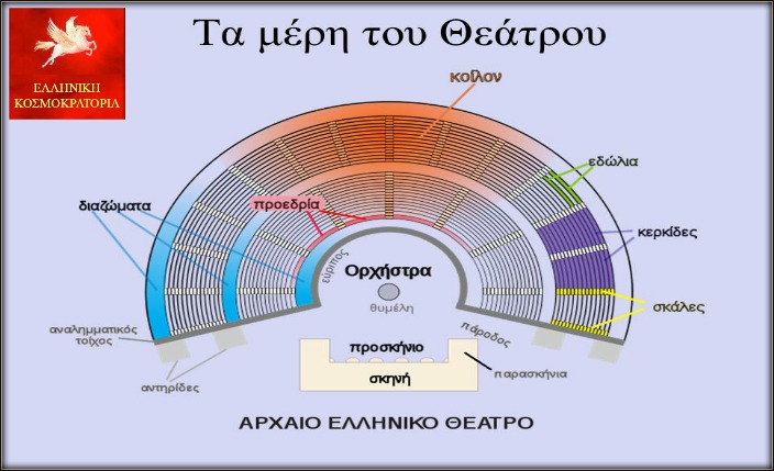 Epidavros theatro