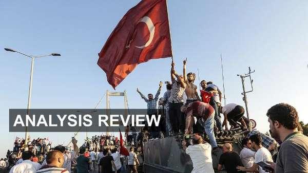Turkey-in-Turmoil