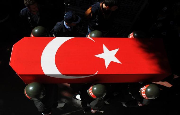 Turkish Dead burial