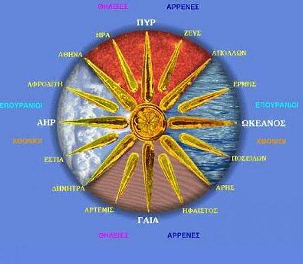 vergina-sun-symbol